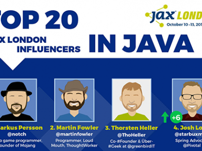 social influencers in java
