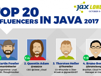 Top 20 Influencers in Java of 2017